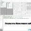 Результаты Мультикросс арбитража рыночно-нейтрального бота для Bitmex