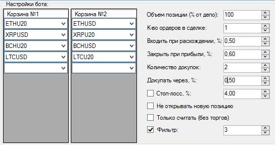 multicross_bitmex_bot